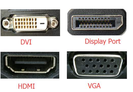 How to connect two monitors to a laptop - Two hdmi monitors one port ...